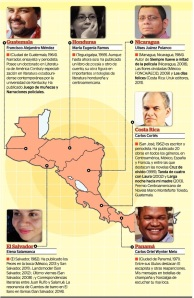 Centroamérica Cuenta